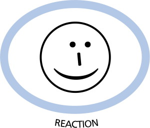 reaction target training